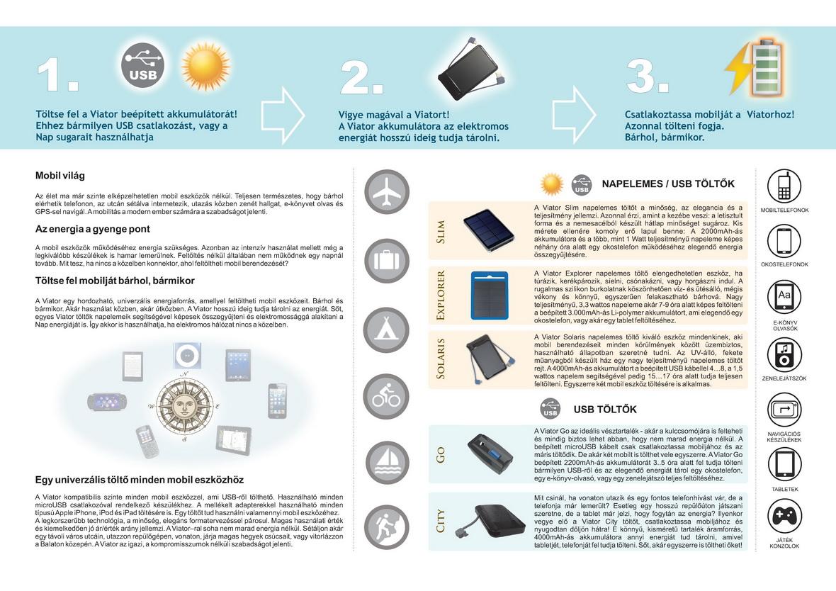 Viator Termékek, 2. oldal - Napelemes mobil töltők