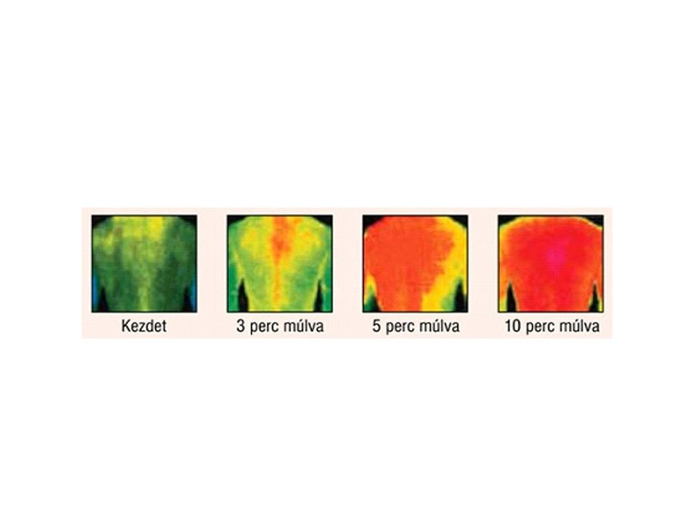 Az Infravörös sugárzás hatása